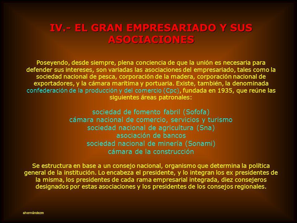 IV.- EL GRAN EMPRESARIADO Y SUS ASOCIACIONES