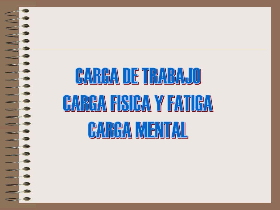 CARGA DE TRABAJO CARGA FISICA Y FATIGA CARGA MENTAL