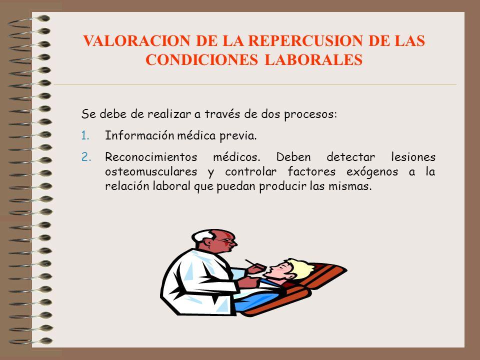 VALORACION DE LA REPERCUSION DE LAS CONDICIONES LABORALES