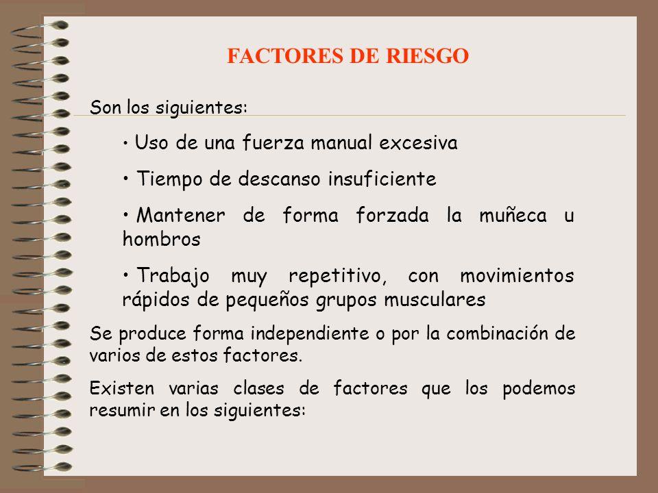 FACTORES DE RIESGO Tiempo de descanso insuficiente
