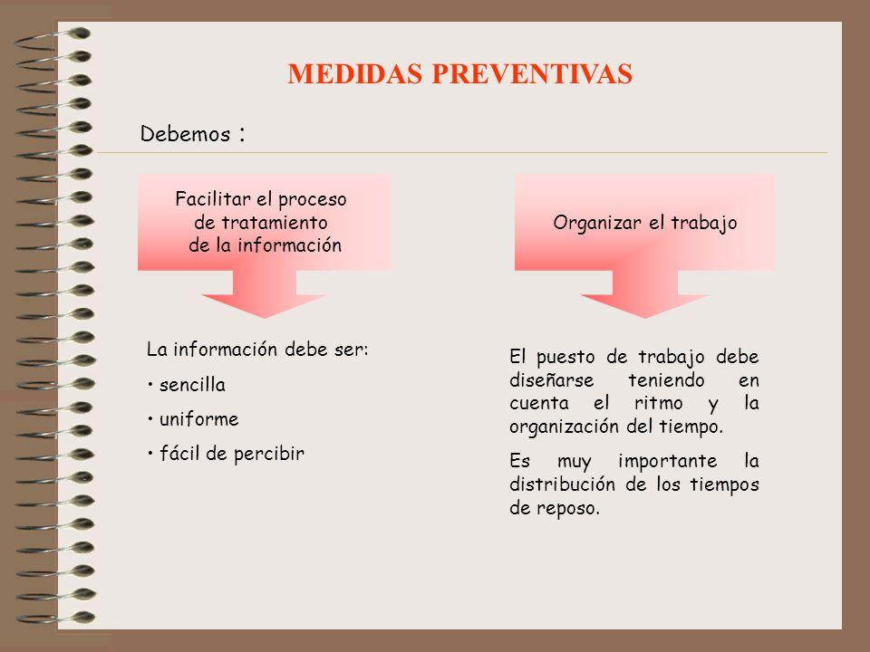 MEDIDAS PREVENTIVAS Debemos : Facilitar el proceso de tratamiento