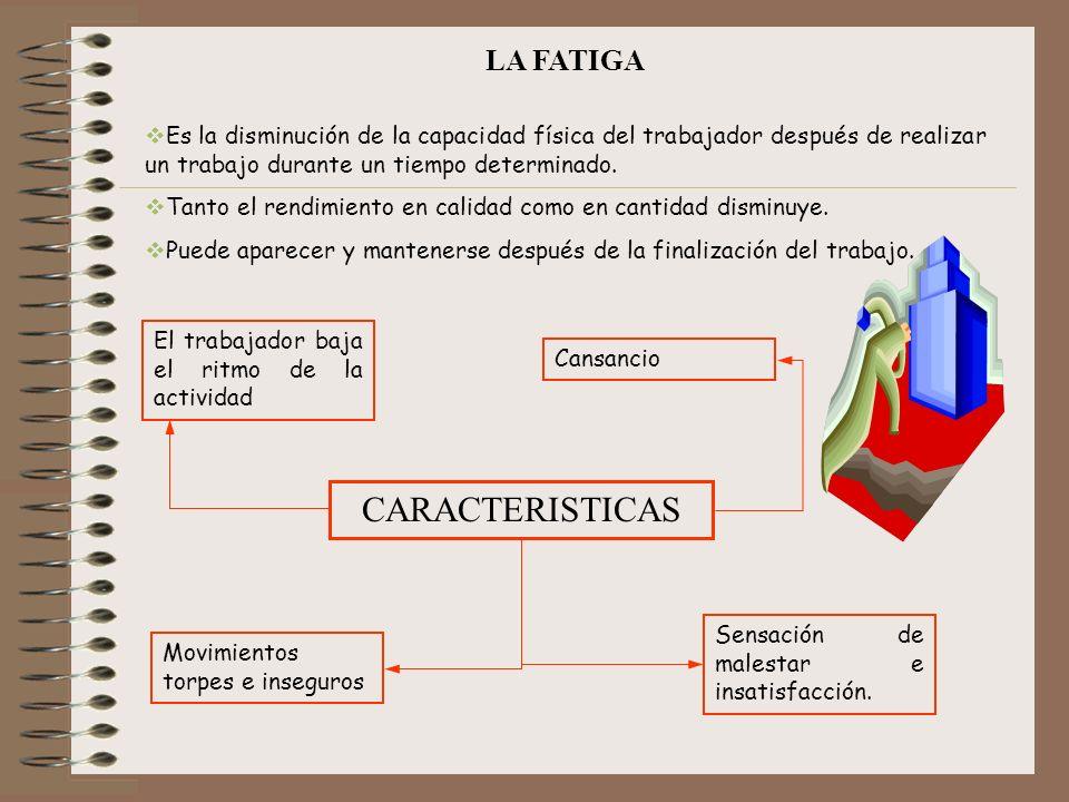 CARACTERISTICAS LA FATIGA