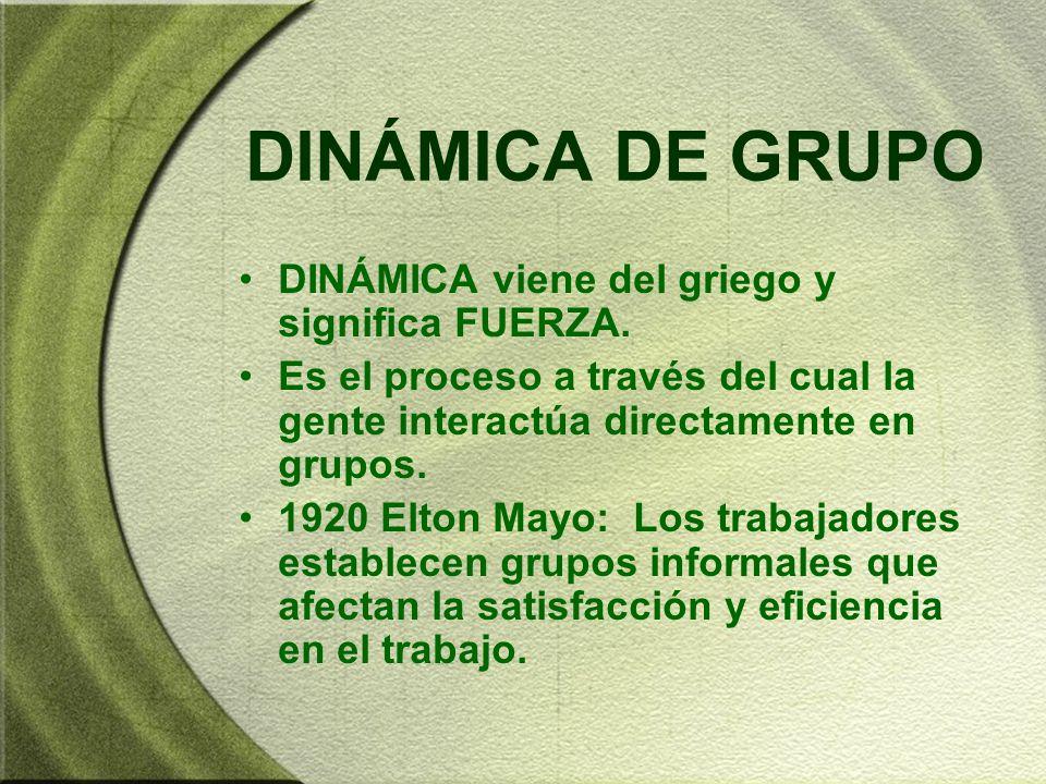 DINÁMICA DE GRUPO DINÁMICA viene del griego y significa FUERZA.