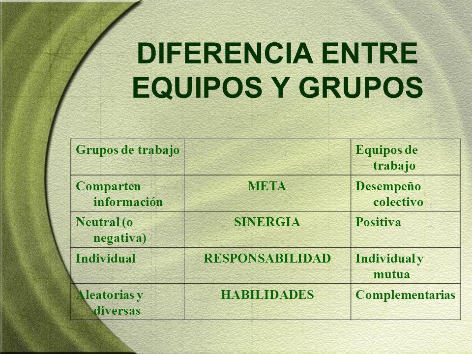 DIFERENCIA ENTRE EQUIPOS Y GRUPOS
