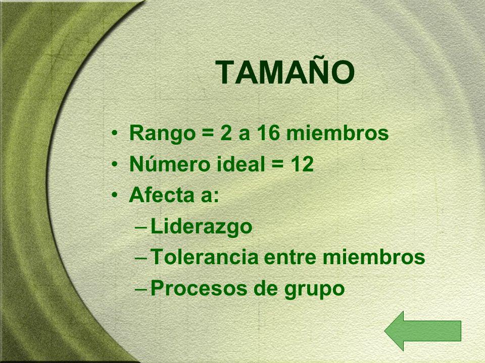 TAMAÑO Rango = 2 a 16 miembros Número ideal = 12 Afecta a: Liderazgo