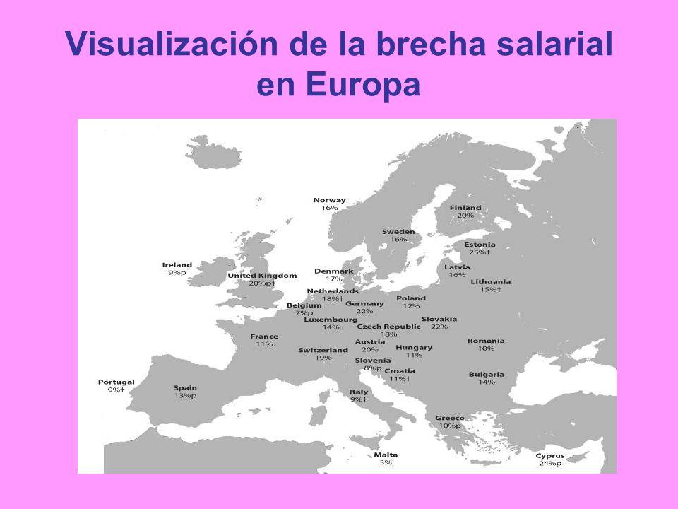 Visualización de la brecha salarial en Europa