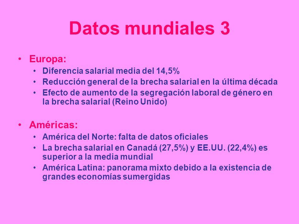 Datos mundiales 3 Europa: Américas: