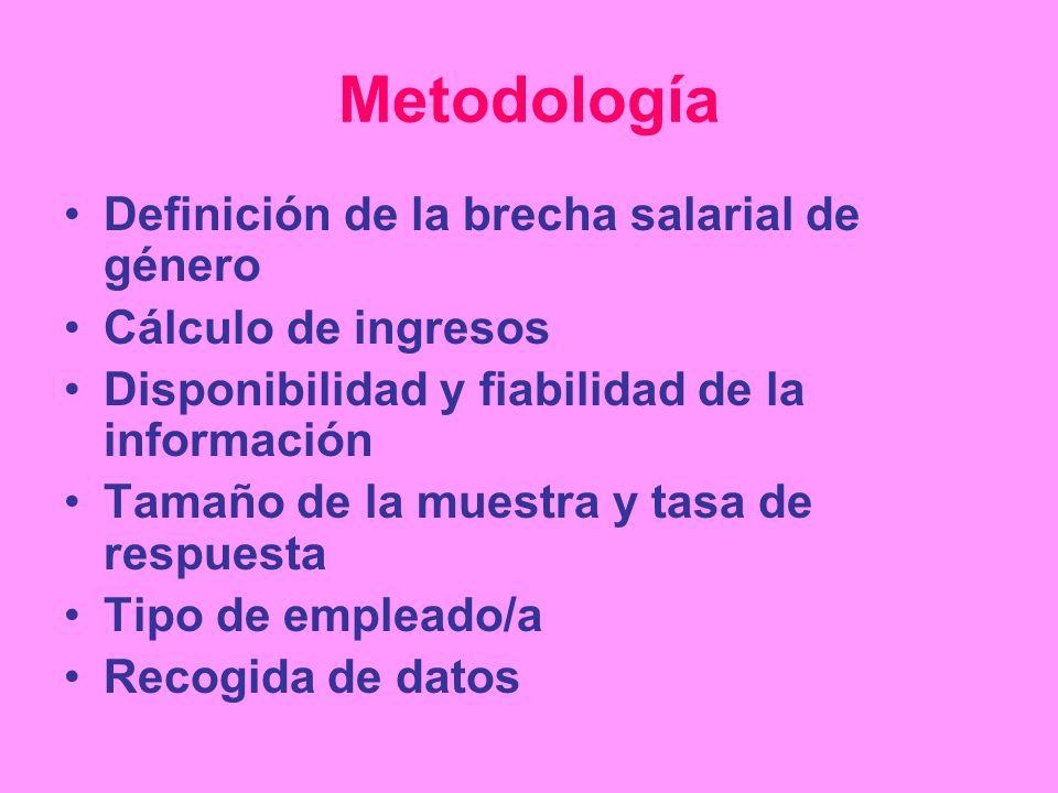 Metodología Definición de la brecha salarial de género