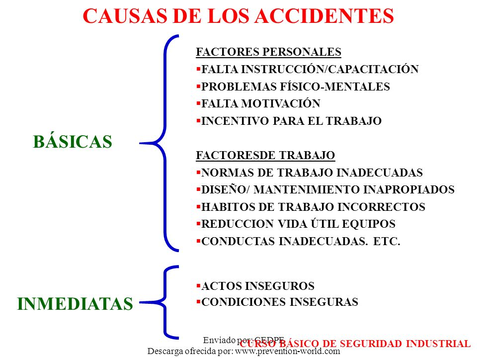 CAUSAS DE LOS ACCIDENTES