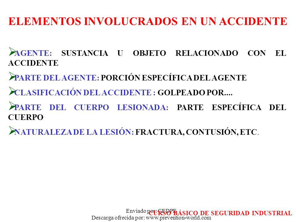 ELEMENTOS INVOLUCRADOS EN UN ACCIDENTE
