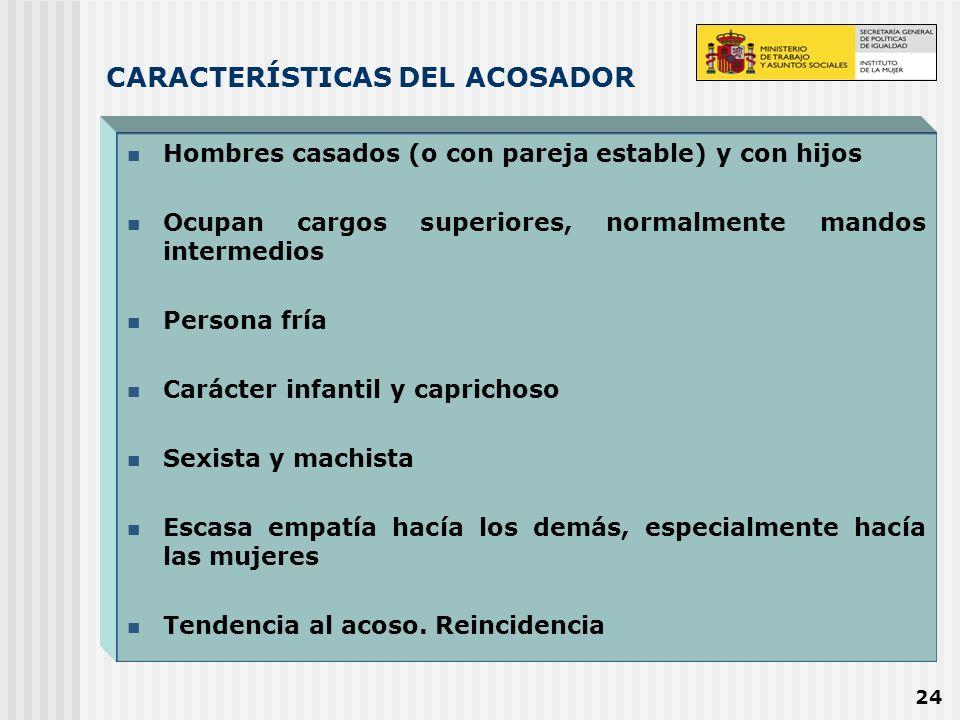 CARACTERÍSTICAS DEL ACOSADOR
