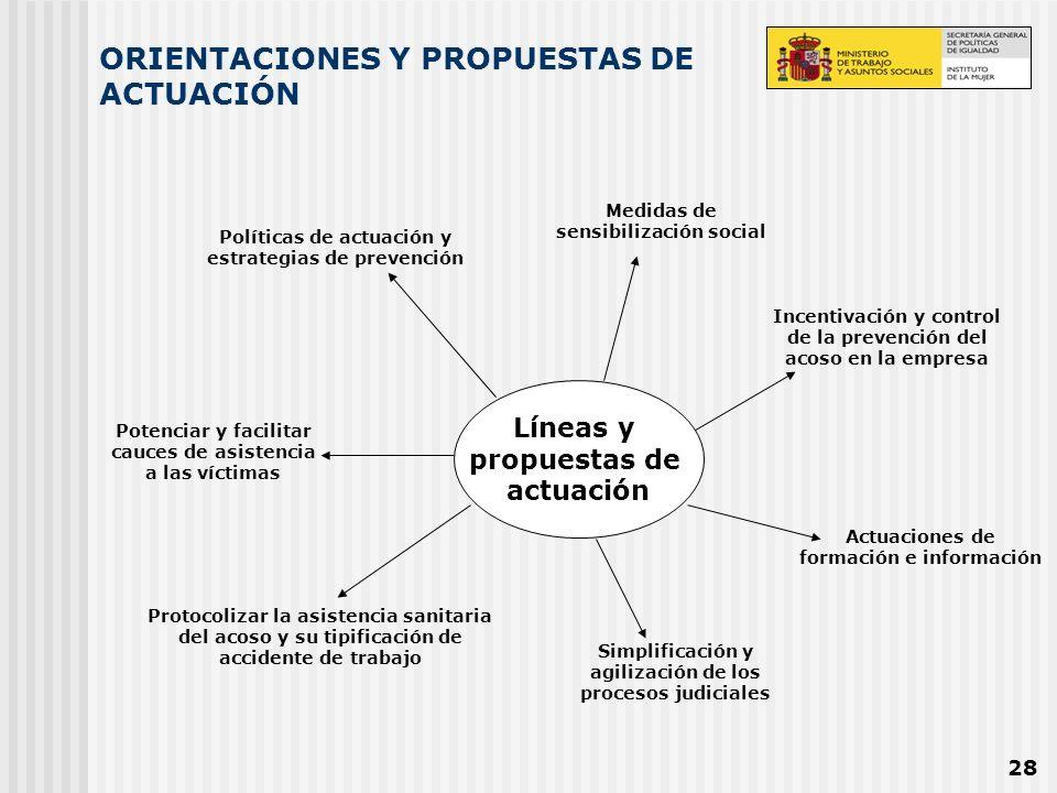 ORIENTACIONES Y PROPUESTAS DE ACTUACIÓN