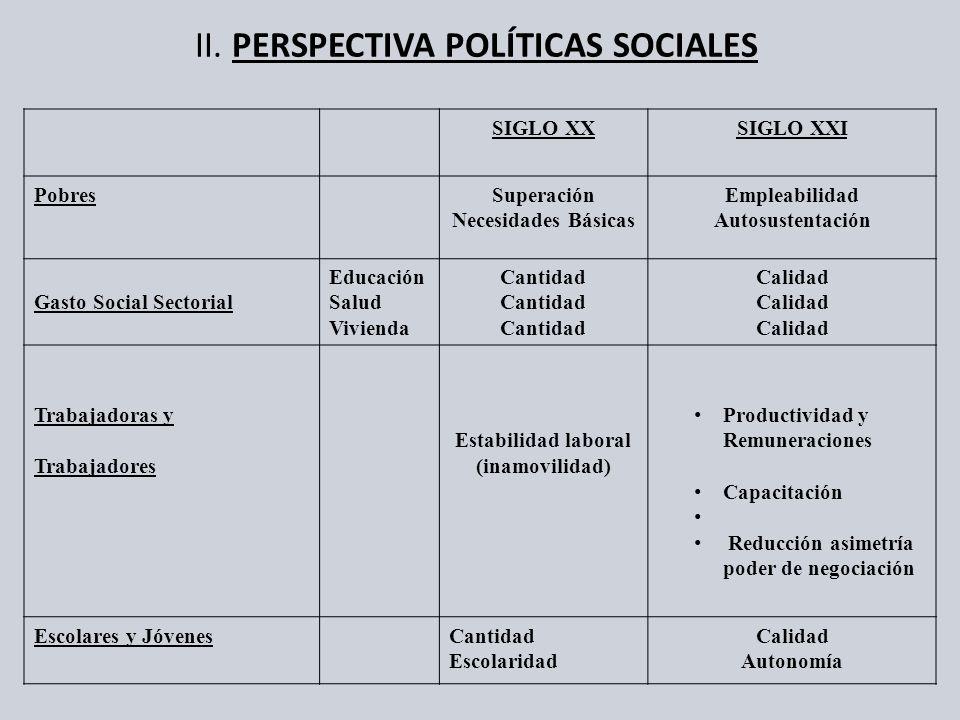 II. PERSPECTIVA POLÍTICAS SOCIALES