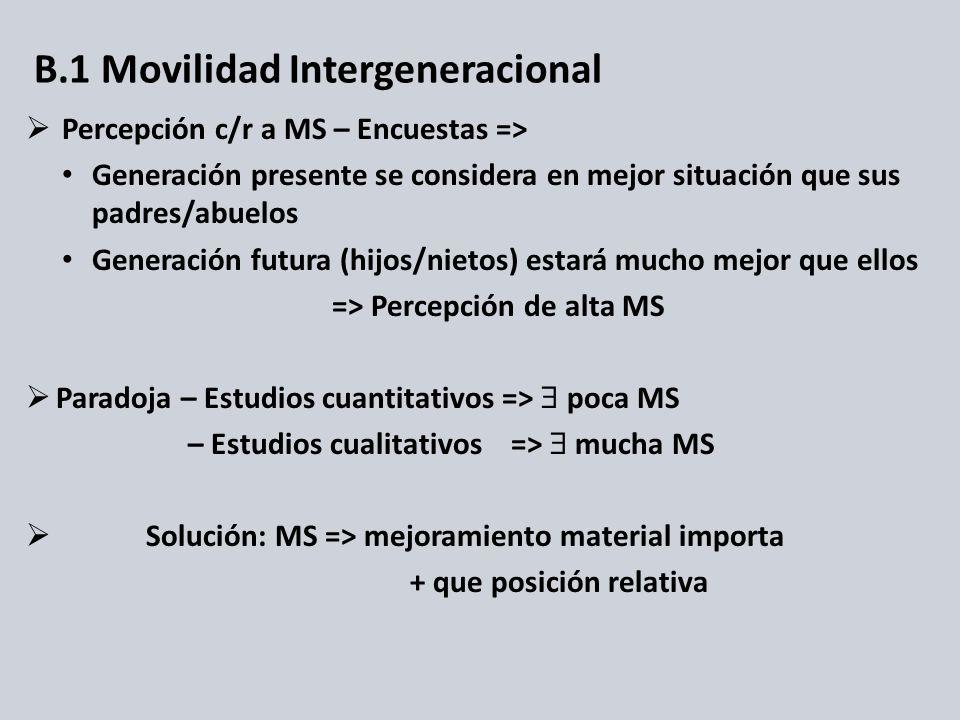 B.1 Movilidad Intergeneracional