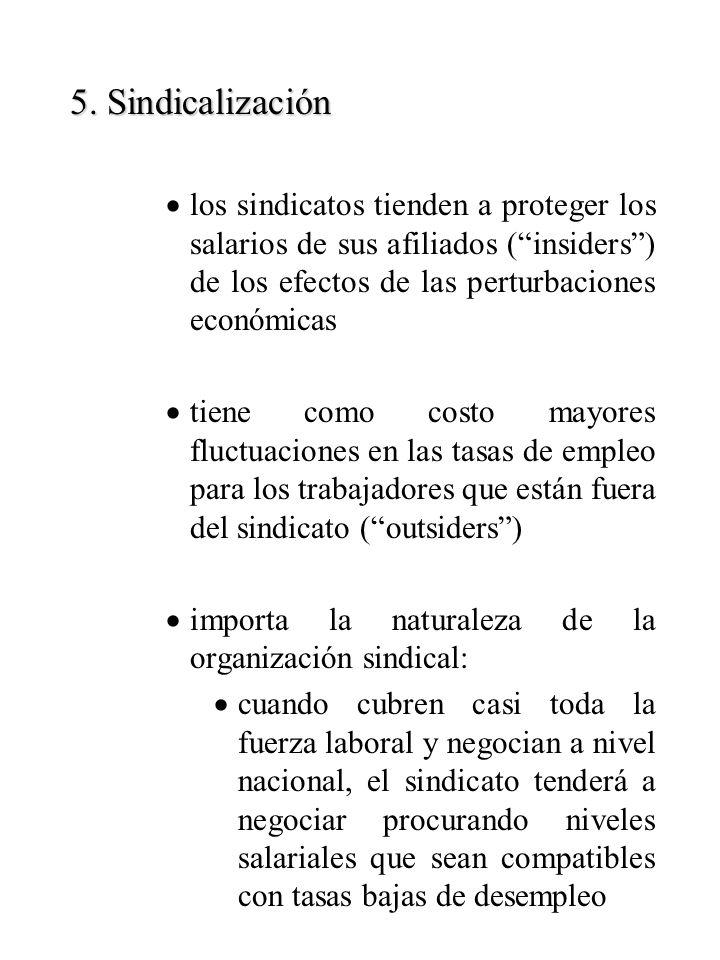 5. Sindicalizaciónlos sindicatos tienden a proteger los salarios de sus afiliados ( insiders ) de los efectos de las perturbaciones económicas.