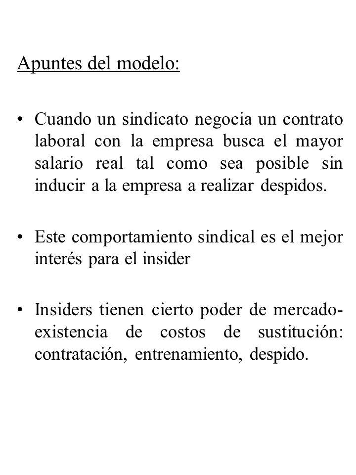 Apuntes del modelo: