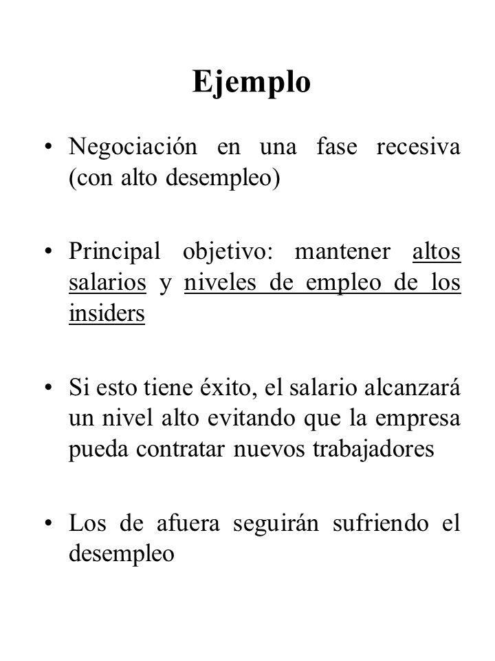 Ejemplo Negociación en una fase recesiva (con alto desempleo)