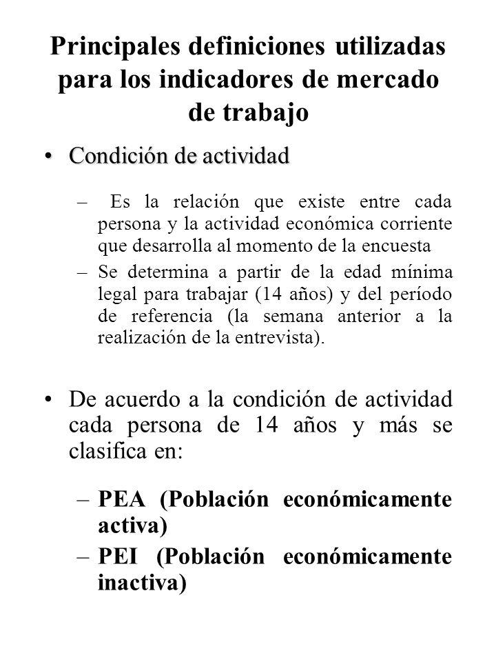 Principales definiciones utilizadas para los indicadores de mercado de trabajo