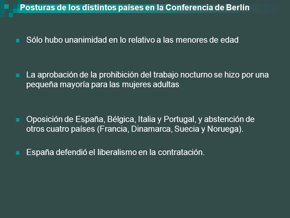 Posturas de los distintos países en la Conferencia de Berlín