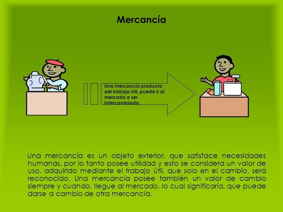 Mercancía Una mercancía producto del trabajo útil, puede ir al mercado a ser intercambiada.