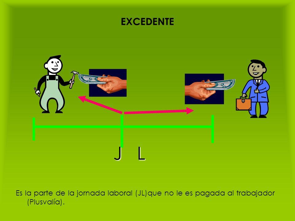 EXCEDENTE J L.