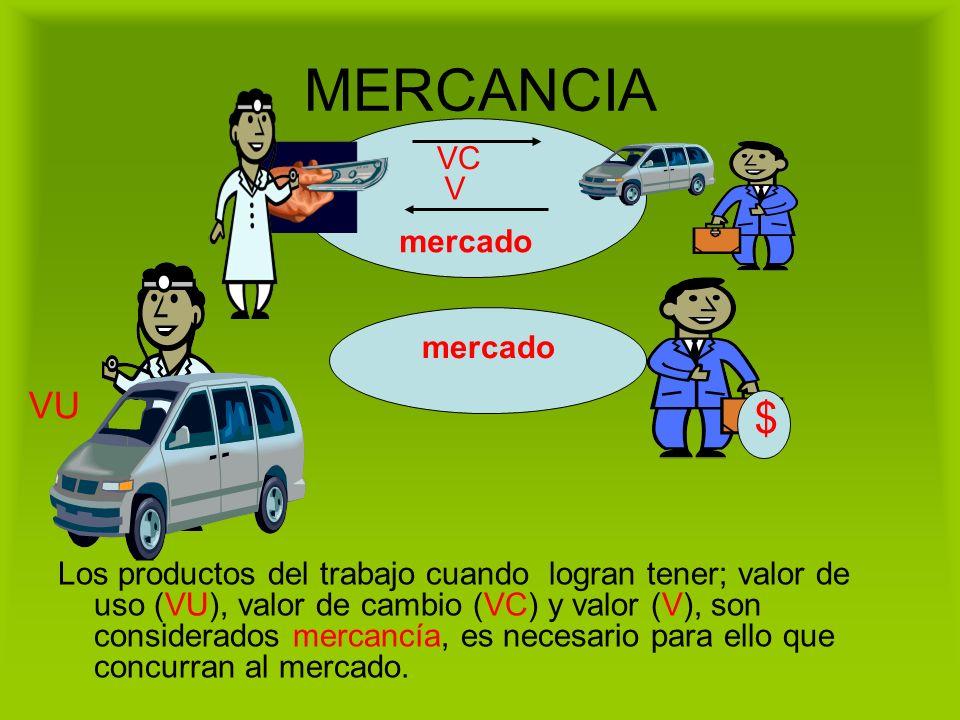 MERCANCIA $ VU VC V mercado mercado