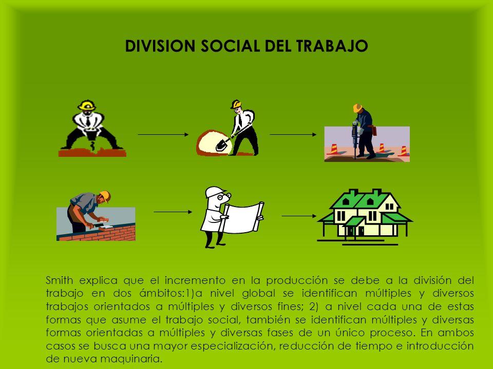 DIVISION SOCIAL DEL TRABAJO