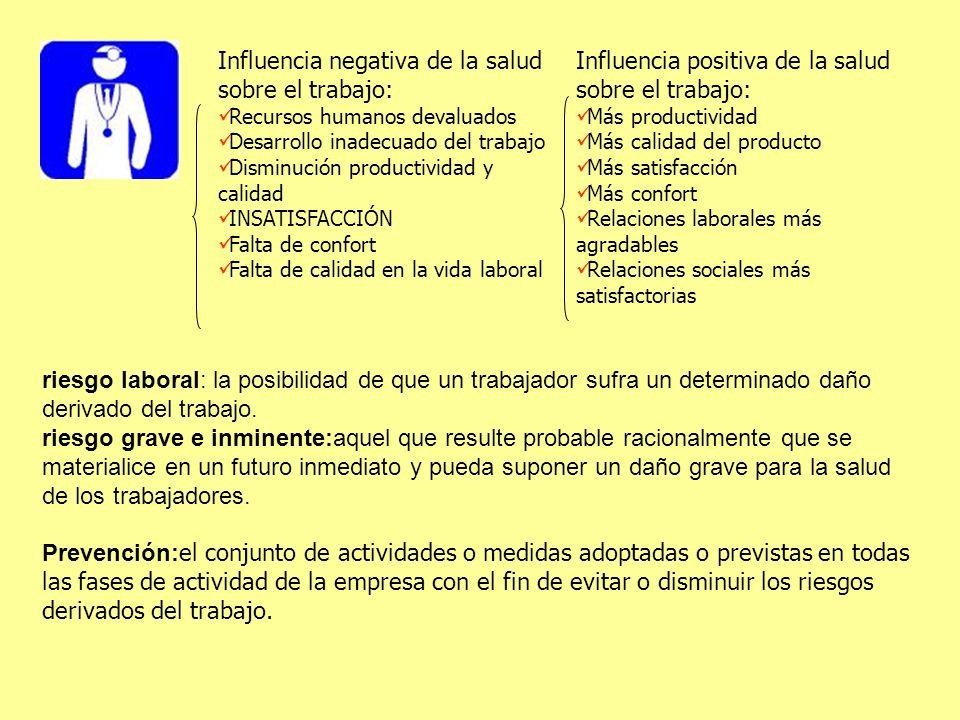 Influencia negativa de la salud sobre el trabajo:
