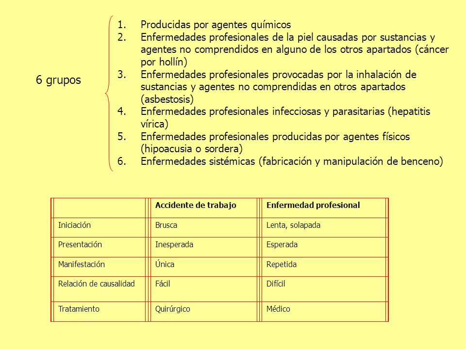 6 grupos Producidas por agentes químicos