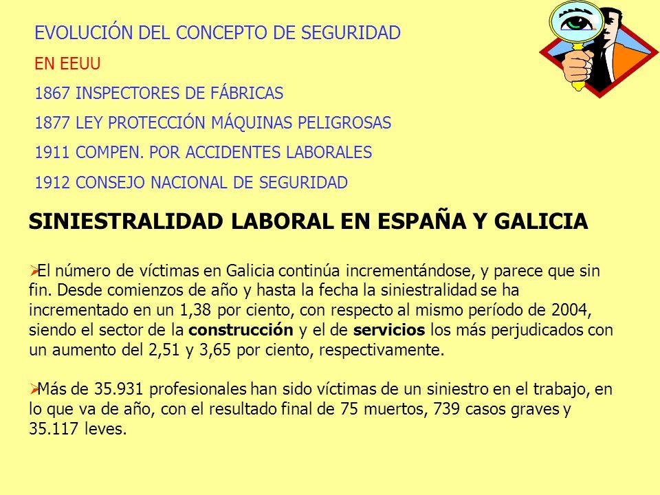 SINIESTRALIDAD LABORAL EN ESPAÑA Y GALICIA