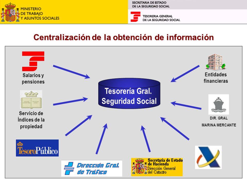 Centralización de la obtención de información