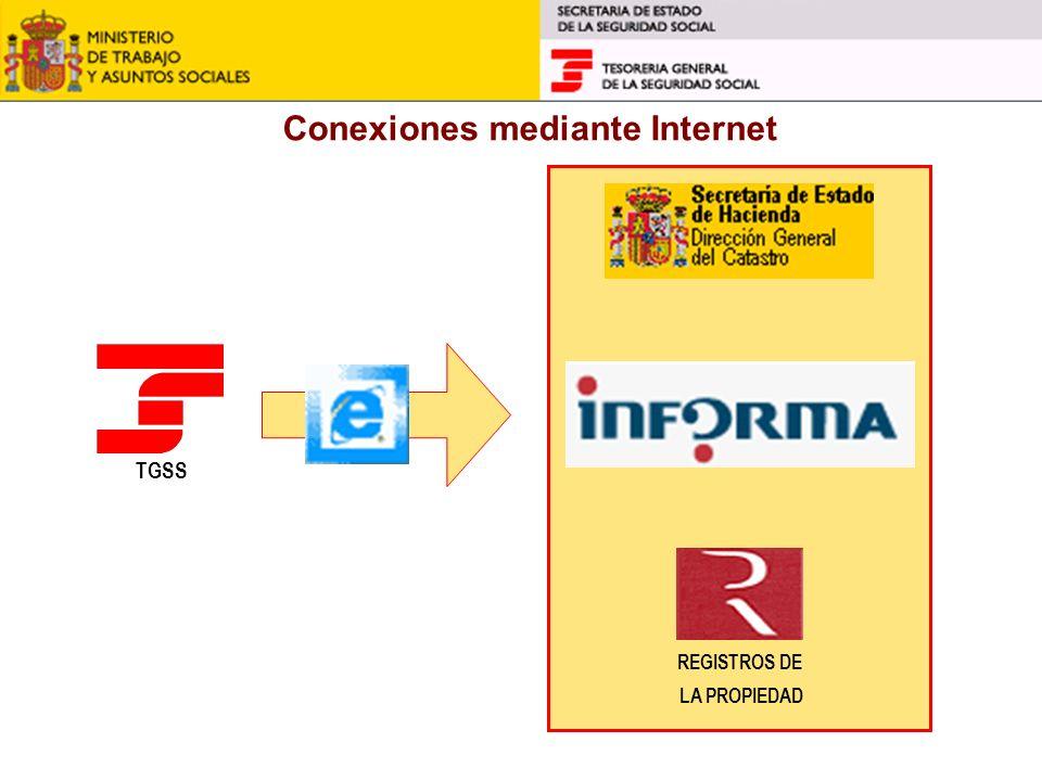 Conexiones mediante Internet