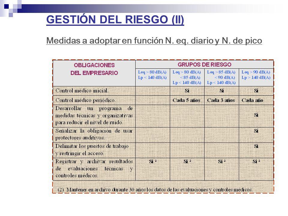 GESTIÓN DEL RIESGO (II)