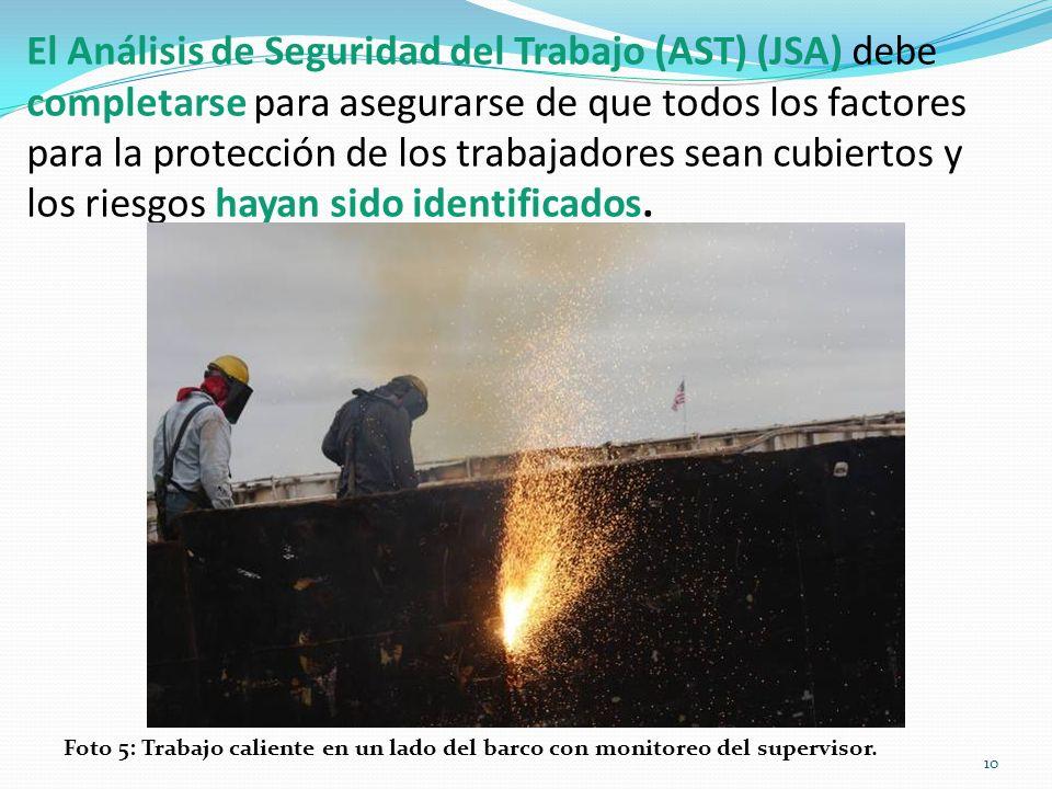 El Análisis de Seguridad del Trabajo (AST) (JSA) debe completarse para asegurarse de que todos los factores para la protección de los trabajadores sean cubiertos y los riesgos hayan sido identificados.