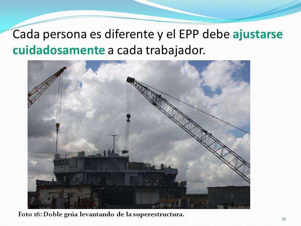 Cada persona es diferente y el EPP debe ajustarse cuidadosamente a cada trabajador.