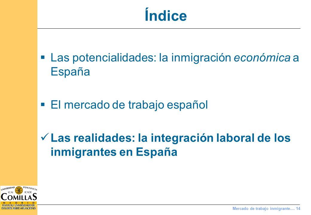 La integración laboral de los inmigrantes en España