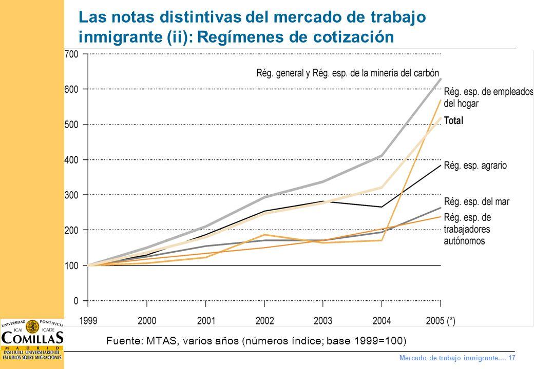 Las notas distintivas del mercado de trabajo inmigrante (iii): Calidad de las ocupaciones