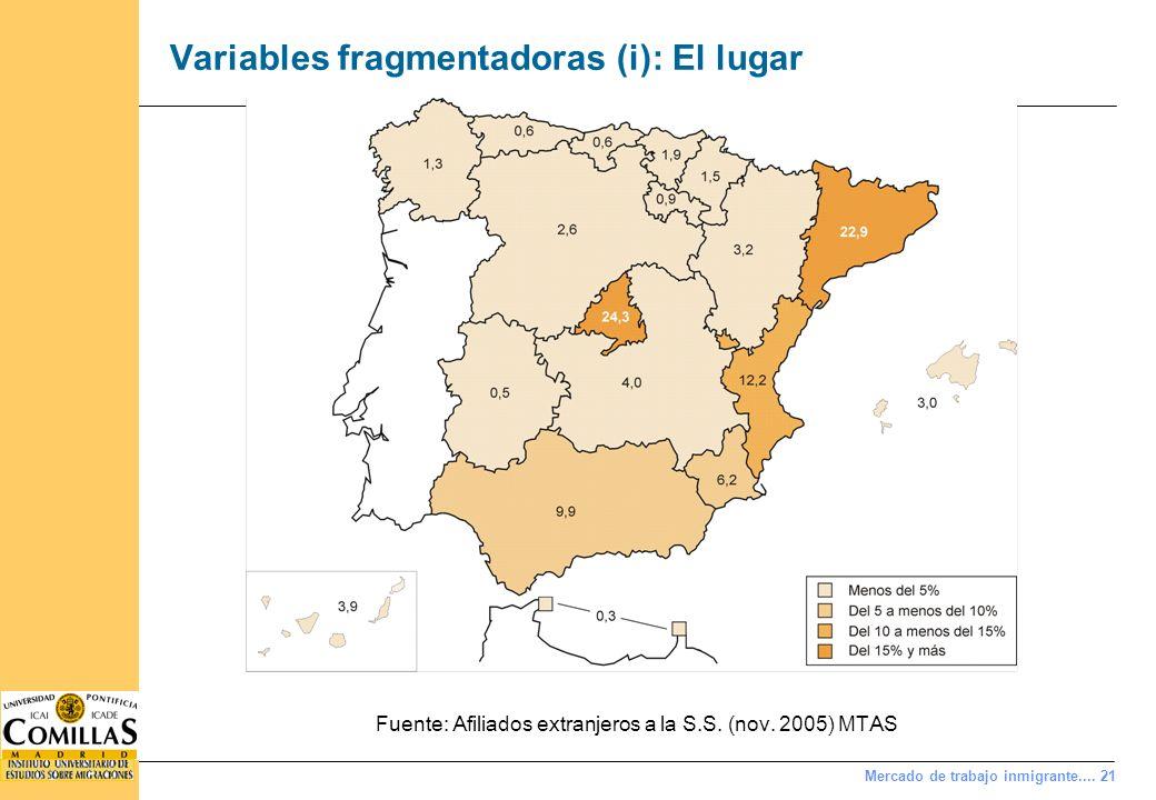 Variables fragmentadoras (i): Lugar y régimen de cotización
