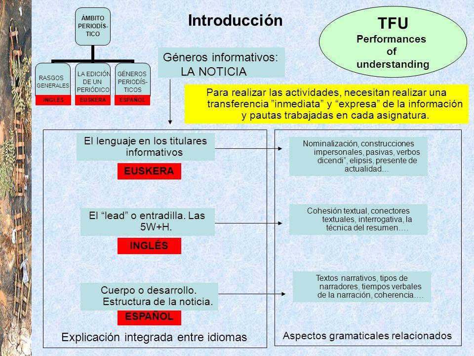 Introducción TFU Géneros informativos: LA NOTICIA