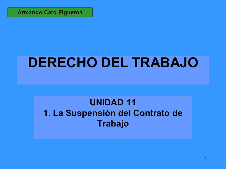 UNIDAD 11 1. La Suspensión del Contrato de Trabajo