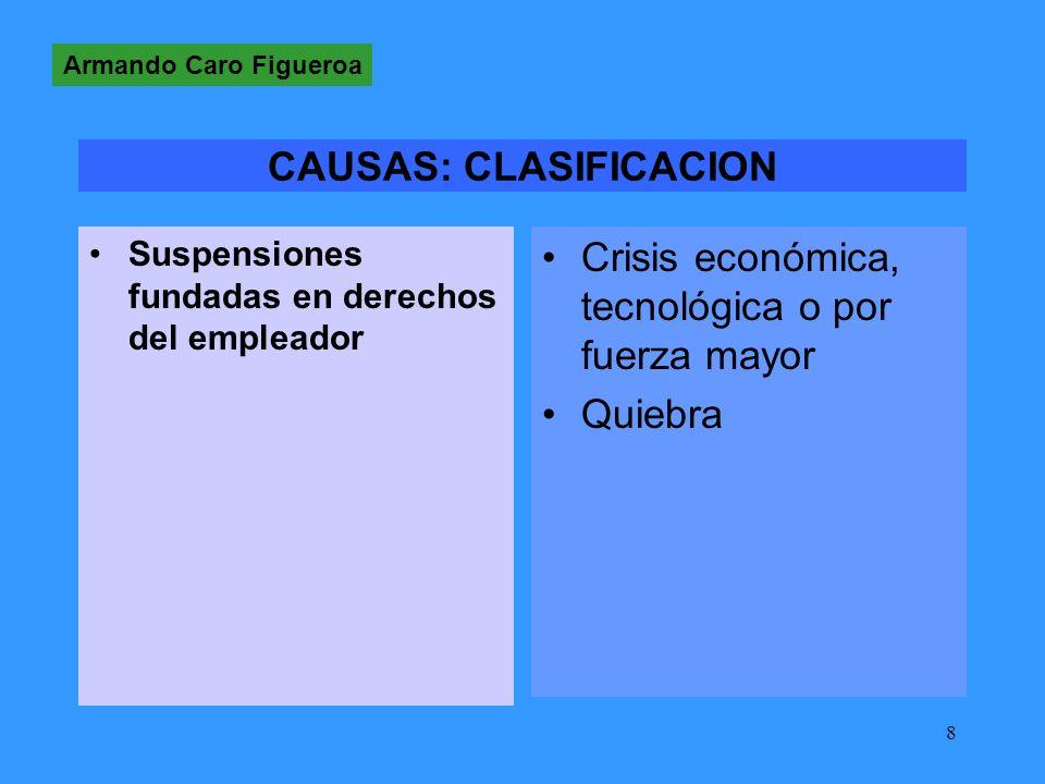 CAUSAS: CLASIFICACION