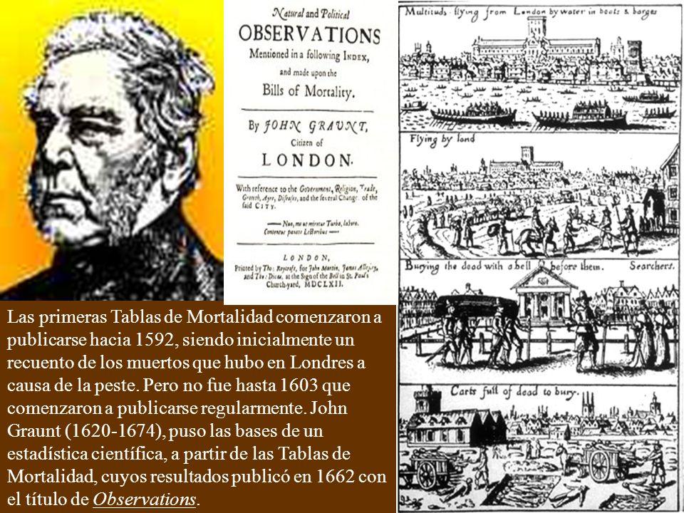 Las primeras Tablas de Mortalidad comenzaron a publicarse hacia 1592, siendo inicialmente un recuento de los muertos que hubo en Londres a causa de la peste.
