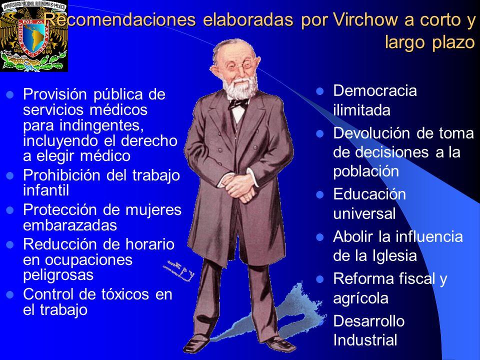 Recomendaciones elaboradas por Virchow a corto y largo plazo