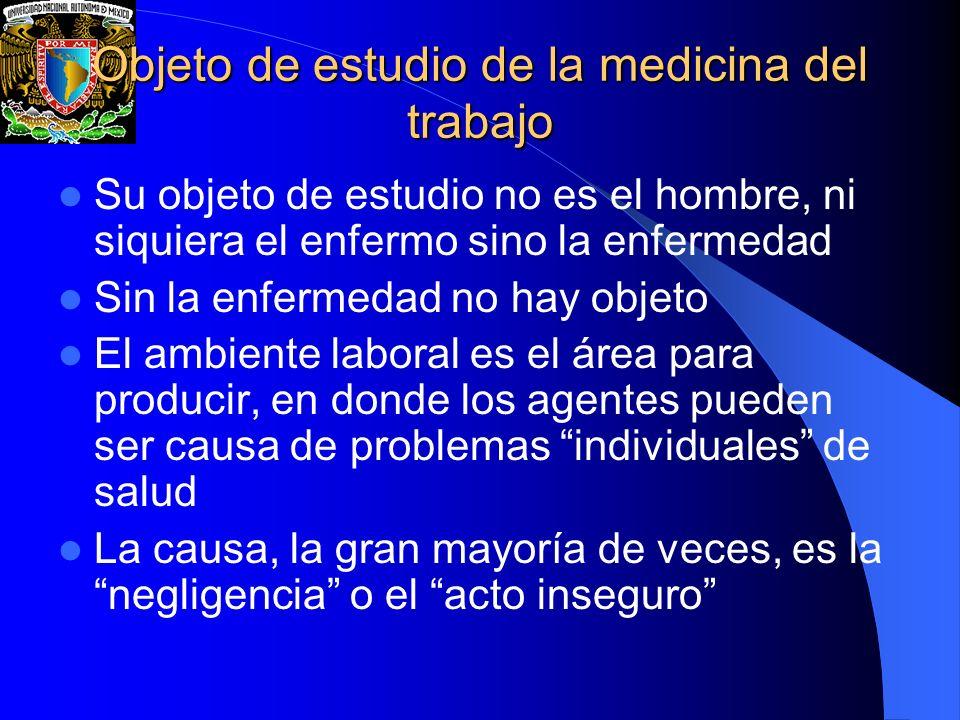 Objeto de estudio de la medicina del trabajo