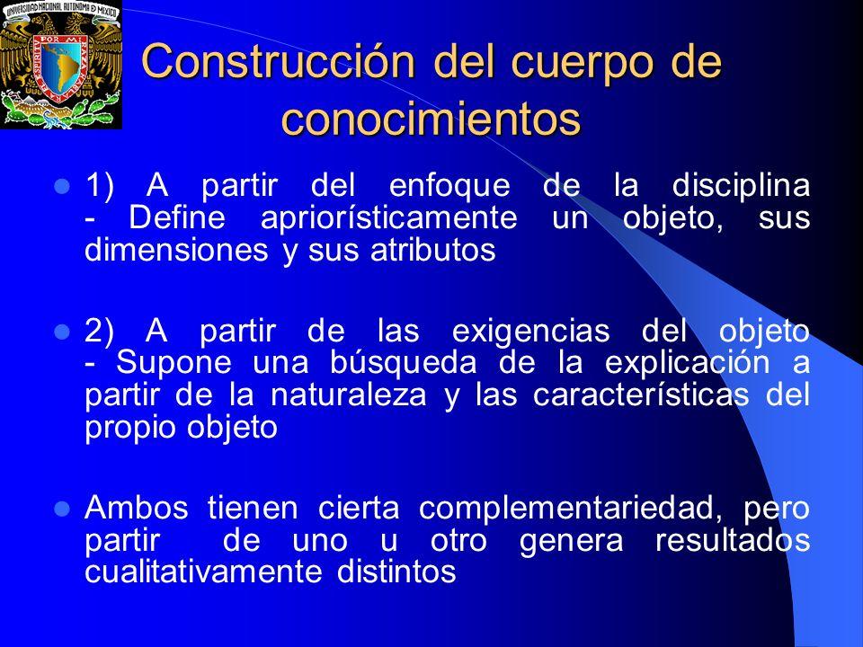 Construcción del cuerpo de conocimientos