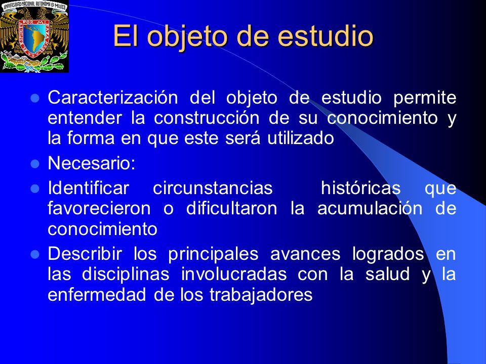 El objeto de estudio Caracterización del objeto de estudio permite entender la construcción de su conocimiento y la forma en que este será utilizado.