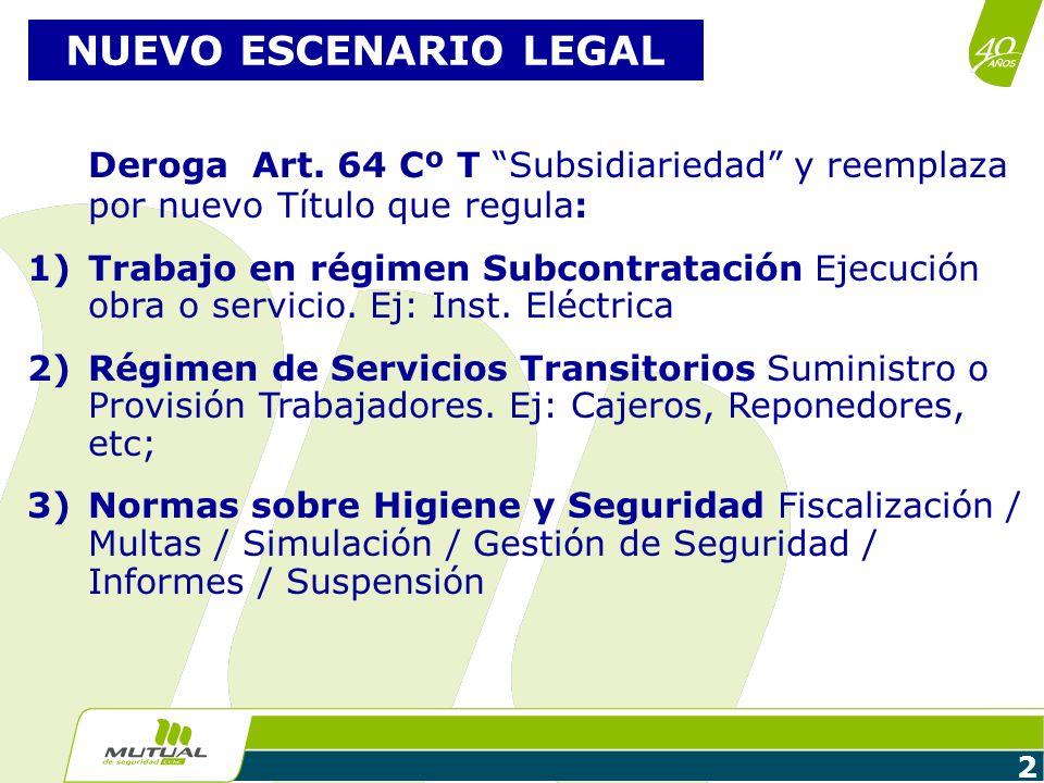 NUEVO ESCENARIO LEGAL Deroga Art. 64 Cº T Subsidiariedad y reemplaza por nuevo Título que regula: