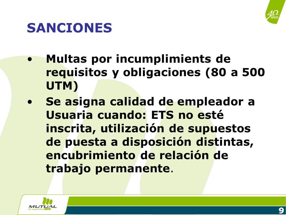 SANCIONES Multas por incumplimients de requisitos y obligaciones (80 a 500 UTM)