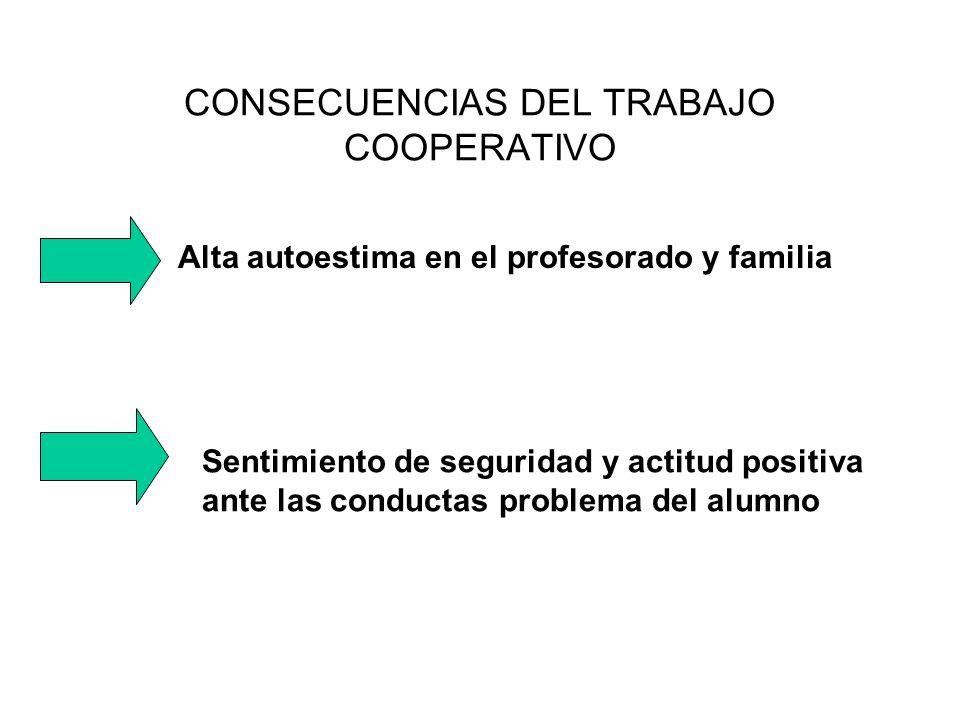 CONSECUENCIAS DEL TRABAJO COOPERATIVO