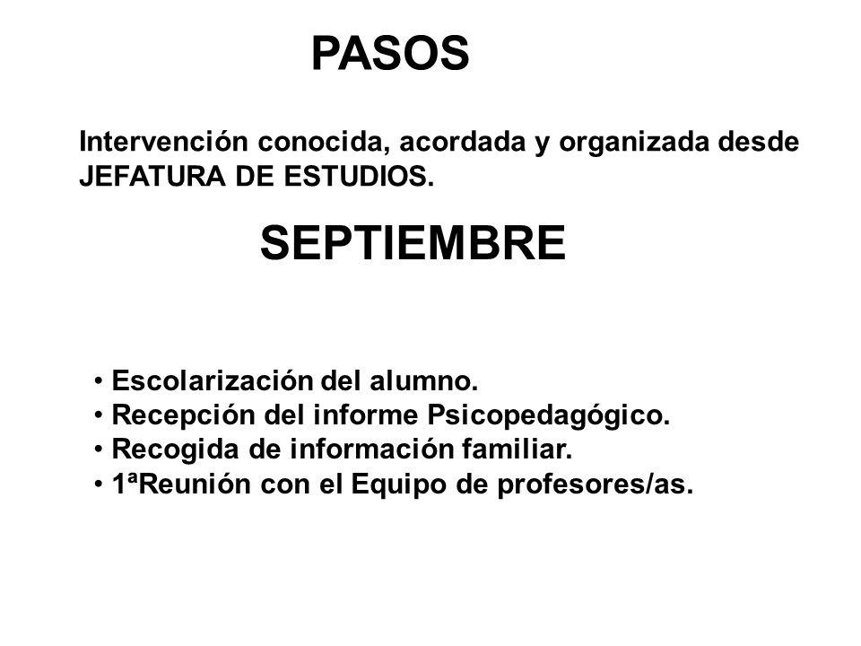 PASOS Intervención conocida, acordada y organizada desde JEFATURA DE ESTUDIOS. SEPTIEMBRE. Escolarización del alumno.
